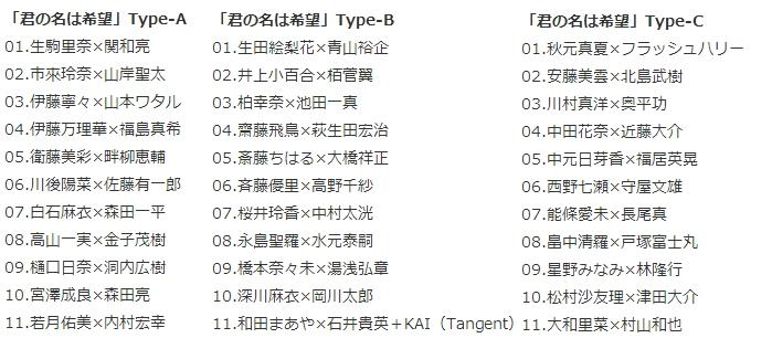 5th-33pv-list