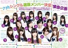 乃木坂46の7thシングル選抜発表に対する私見