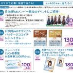 「ココイチdeもっとHAPPY!キャンペーン」抽選商品