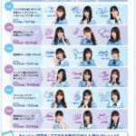 日向坂46「HAPPY!カレー」WEB動画リスト(「ココイチdeもっとHAPPY!キャンペーン」)