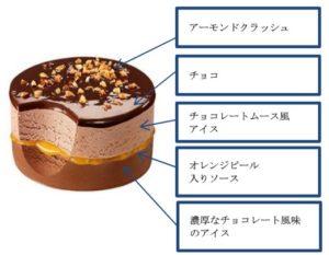 「明治 エッセルスーパーカップSweet's ショコラオランジュ」の特長