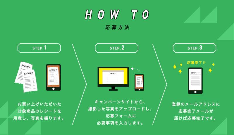 「乃木坂46セールスリーダーレシートキャンペーン」応募方法