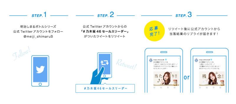 「乃木坂46セールスリーダーTwitter RTキャンペーン」応募方法