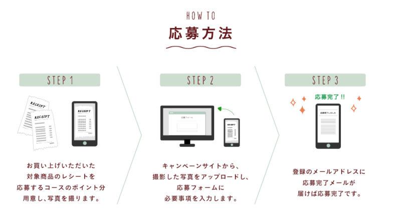 明治「乃木坂46ゆったりボーノキャンペーン」応募方法