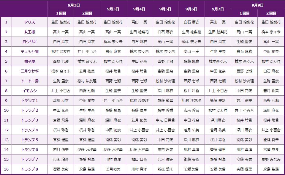 2012年9月開催「16人のプリンシパル」キャスト表