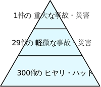 高須幹弥「白石麻衣をセンターに抜擢したのは当然の選択」