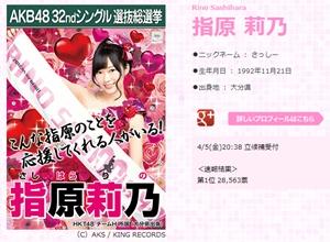 AKB48総選挙速報で指原莉乃が1位、乃木坂46からマブダチ票も