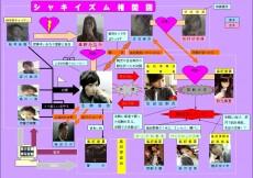 乃木坂46「シャキイズム」、PVの登場人物一覧表