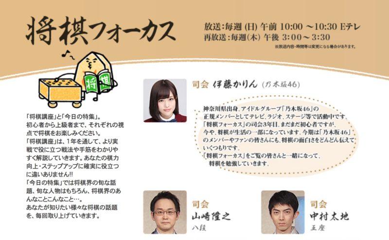 NHK Eテレ「将棋フォーカス」