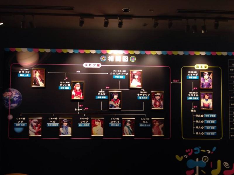 乃木坂46「16人のプリンシパルtrois」16公演目観劇メモ