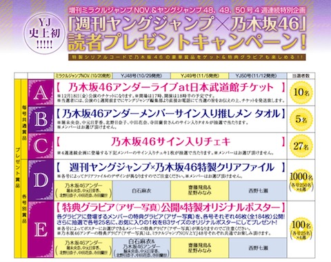 「Pop Style Party」Vol.3に乃木坂46相楽伊織、中田花奈が出演決定